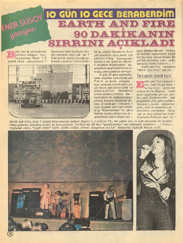 1974, Hey